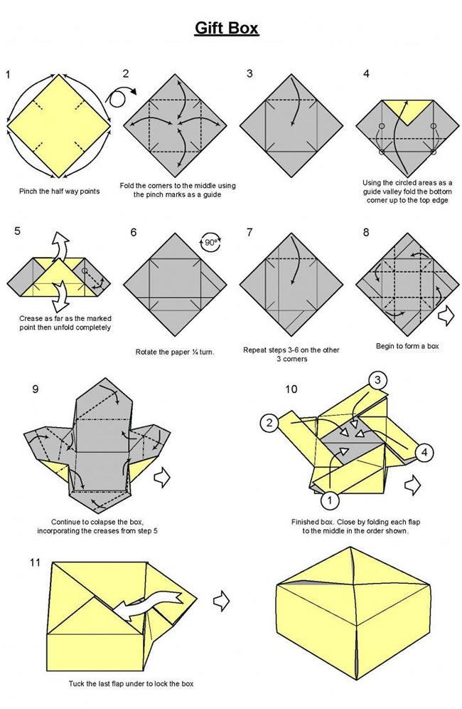 糖果包装展开图 正方形盒子展